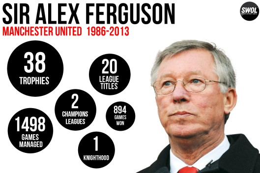 sir-alex-ferguson-hd-wallpapers