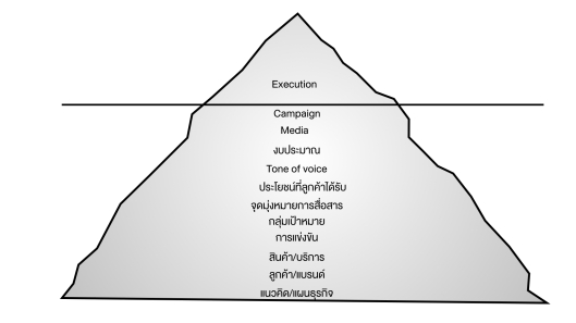tip-of-the-iceberg-001