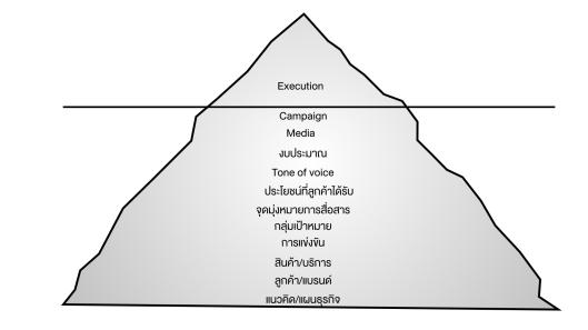 tip-of-the-iceberg-001